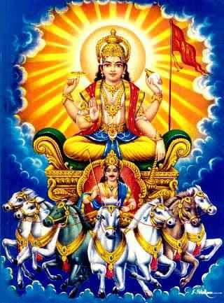 Surya The Sun God Freethought Nation
