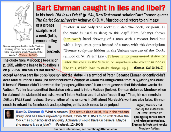 Did Bart Ehrman lie and libel?